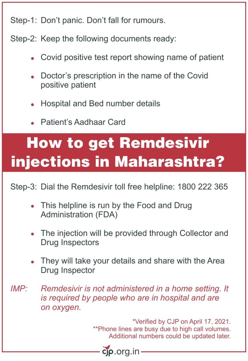 Get Remdesivir Injection In Mumbai